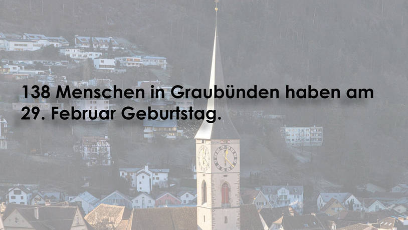 Lockdown Geburtstag Gornergrat Bahn